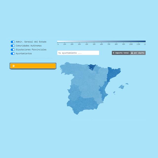 AOD descentralizada en España